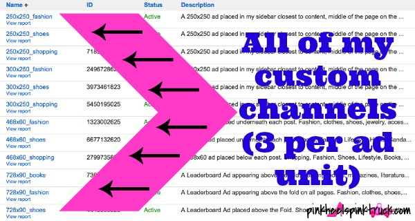 Example of all of my Custom Channels that I have set up on Google Adsense